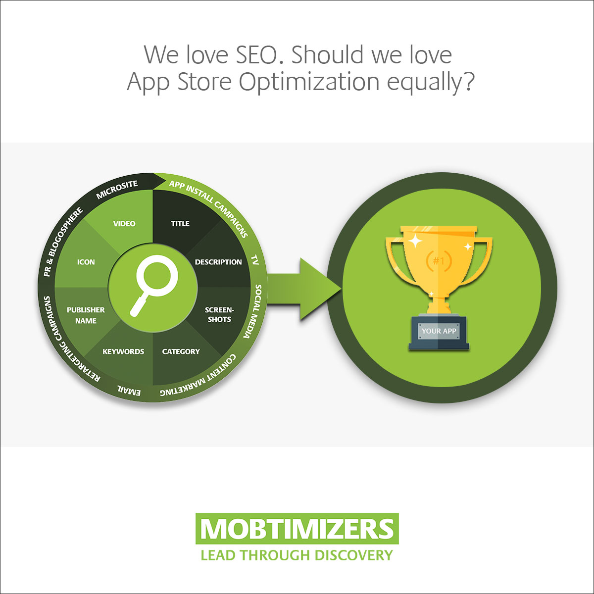 We Love ASO, Should We Love ASO Equally (App Store Optimization)?