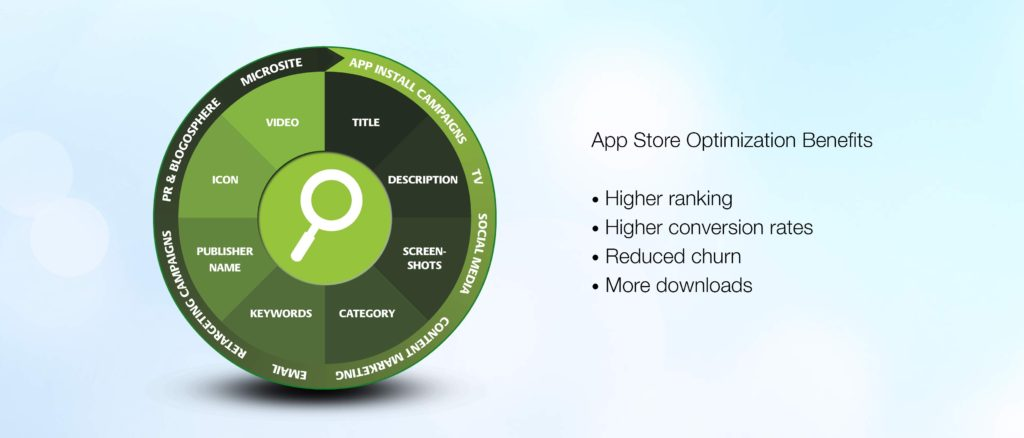 iOS11-App-Store-Optimization-Circle