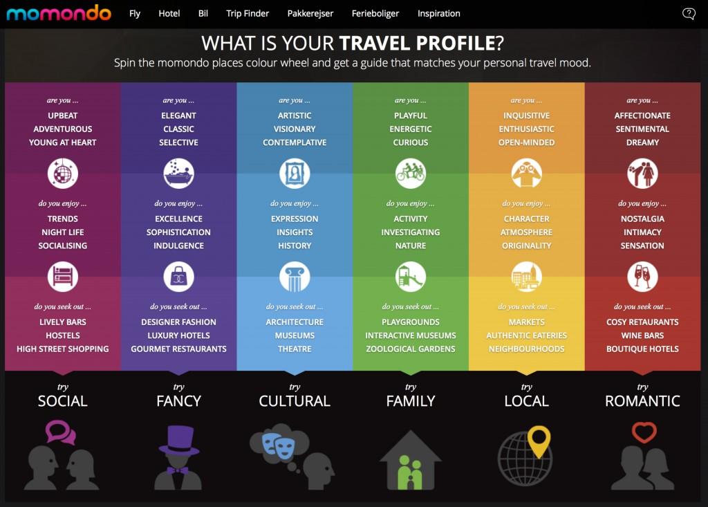 Momondos mobils strategi handler om at gøre oplevelsen personlig for den enkelte rejsende